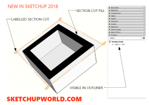 SketchUp 2018 illustration.